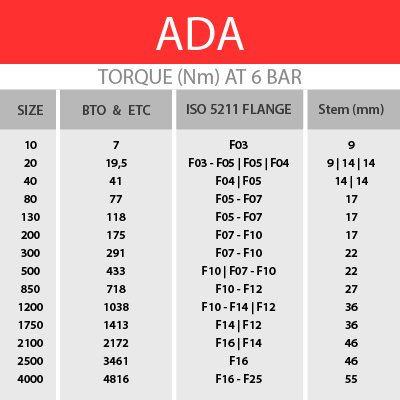new_table_aDA_4